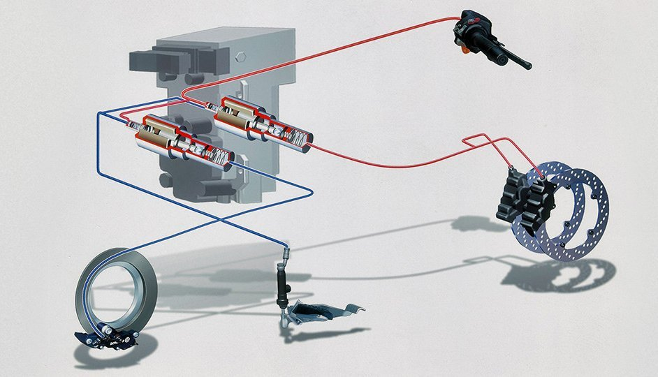 Dynamic Traction Control DTC BMW