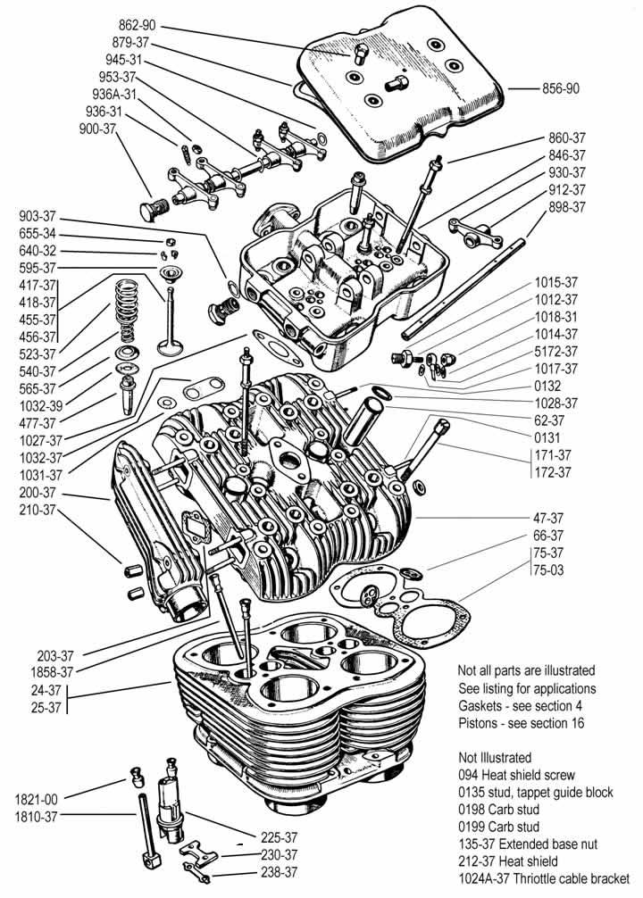 Ariel Suare Four, blok silnika
