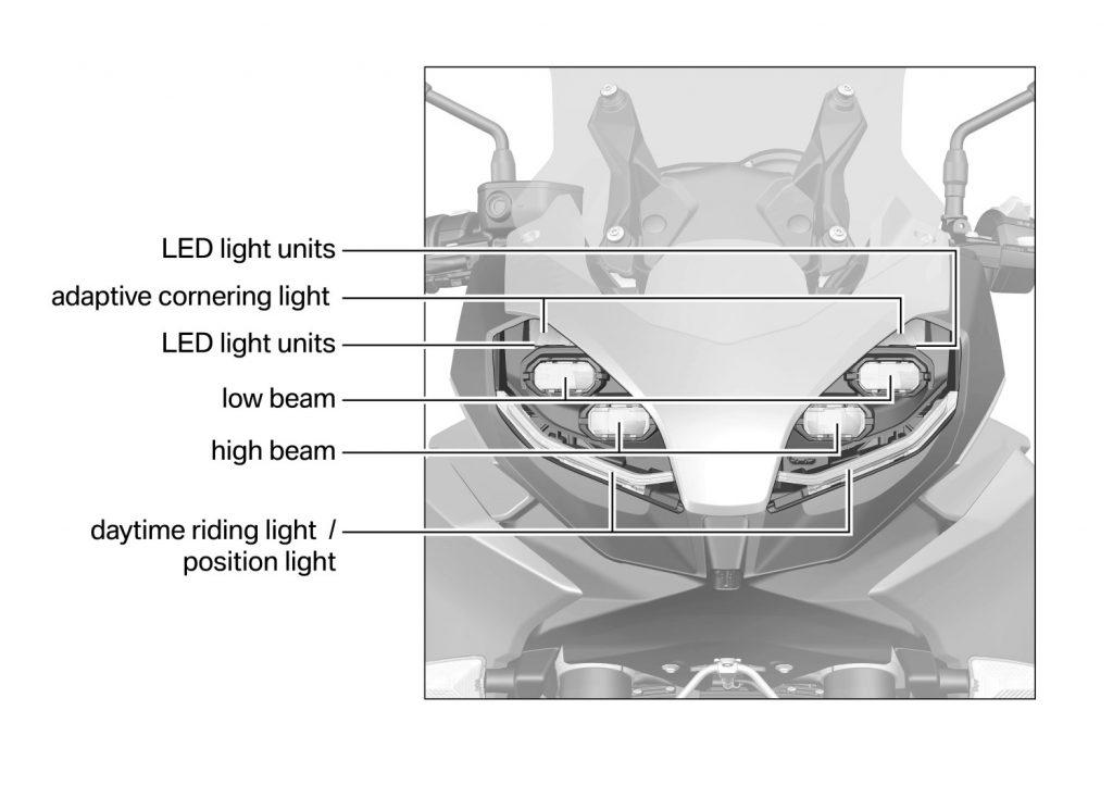 LED doswietlanie F 900 XR